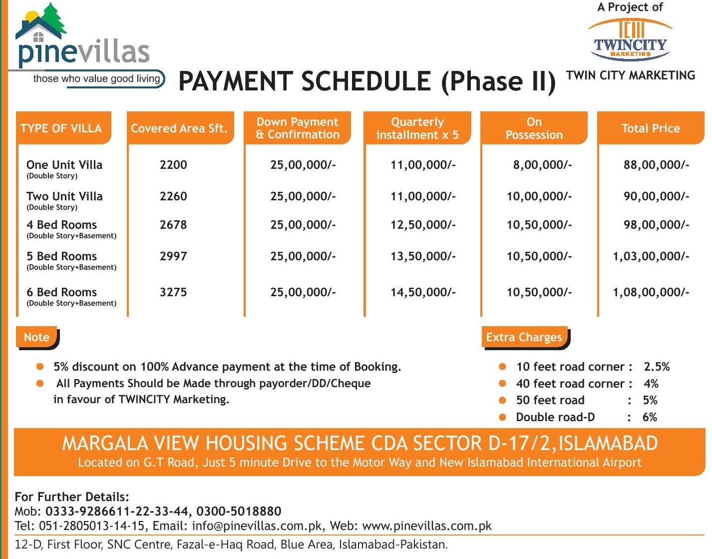 Prices, Payment Plan and Schedule
