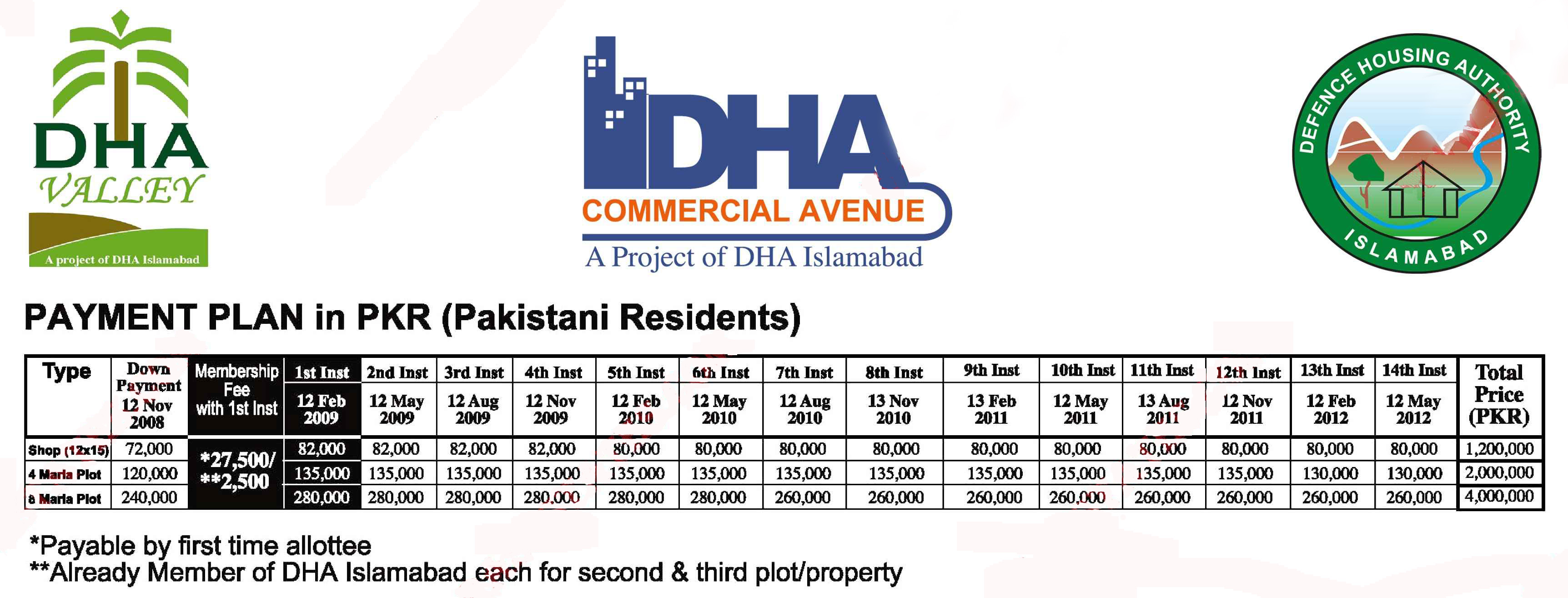 Price Of Commercial Property In Karach Dha