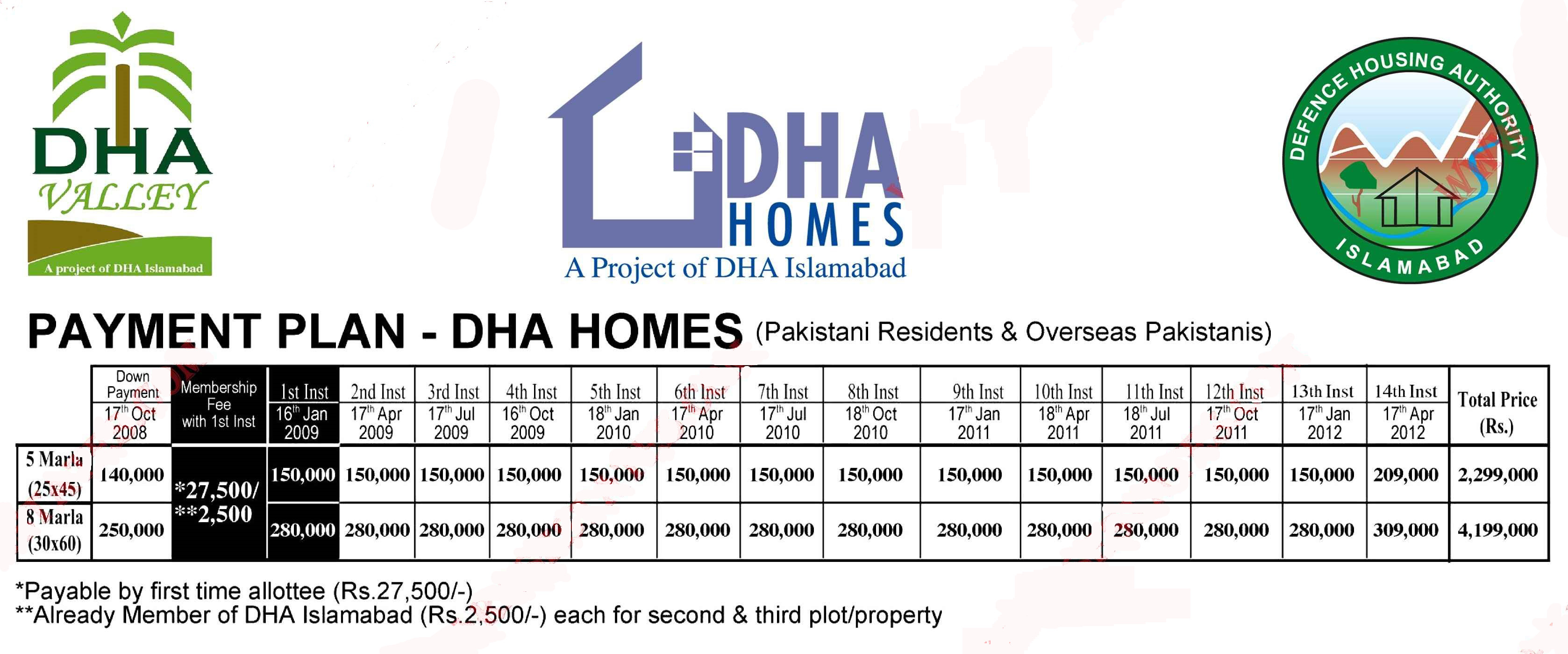 Dha Homes Islamabad Location Layout Floor Plan And Prices