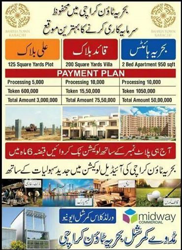 Bahria Sports City Villa Installment Schedule