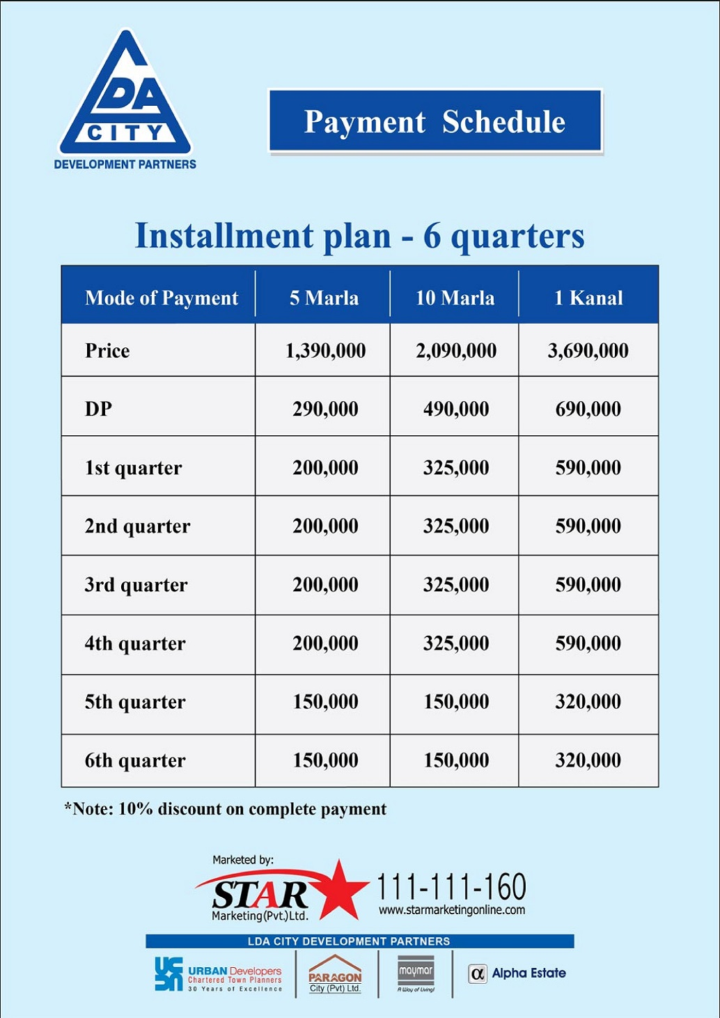 LDA City Payment Plan