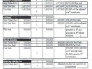 Jinnah-Avenue-Commercial-Adjustment-Plan-3-Lac-New-Bahria-Karachi-Bookings