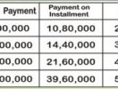 National Housing Project Rawalpindi Prices